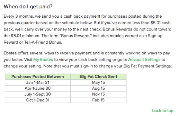 Ebates sends you a check or PayPal payment on a set schedule