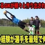 福岡GKスクール2018年度GKテクニカルキャンプ第2期1日目GKトレーニング ゴールキーパー練習 小学生・中学生 2019年3月28日PM