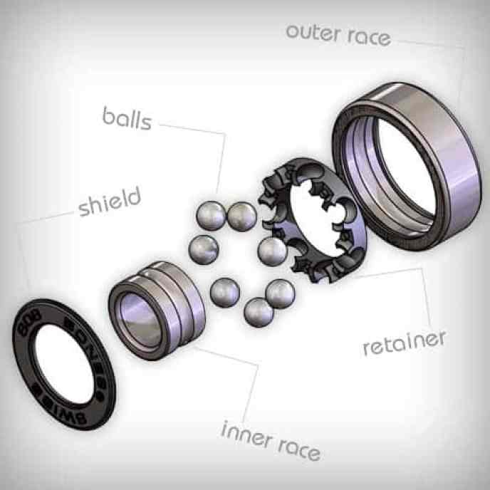 longboard-bearings