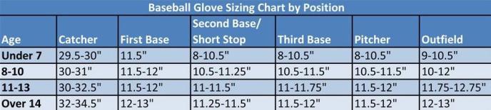best youth baseball gloves
