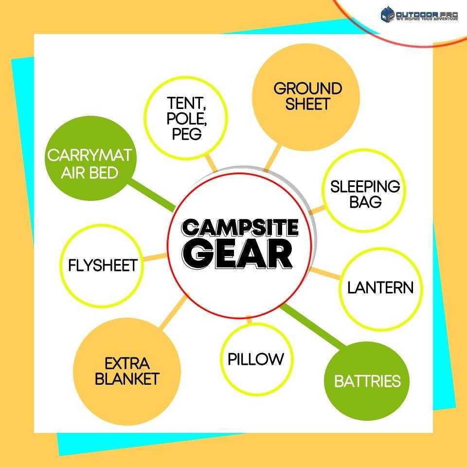 Campsite Gear