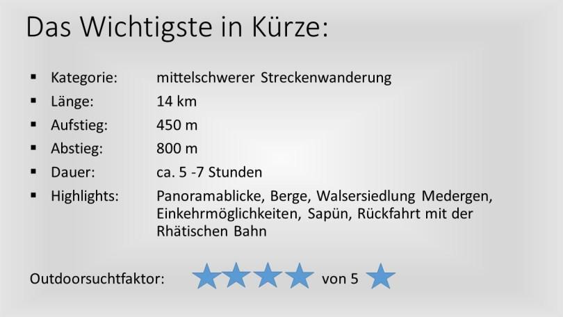 Das Wichtigste in Kürze - Walserweg Etappe 16
