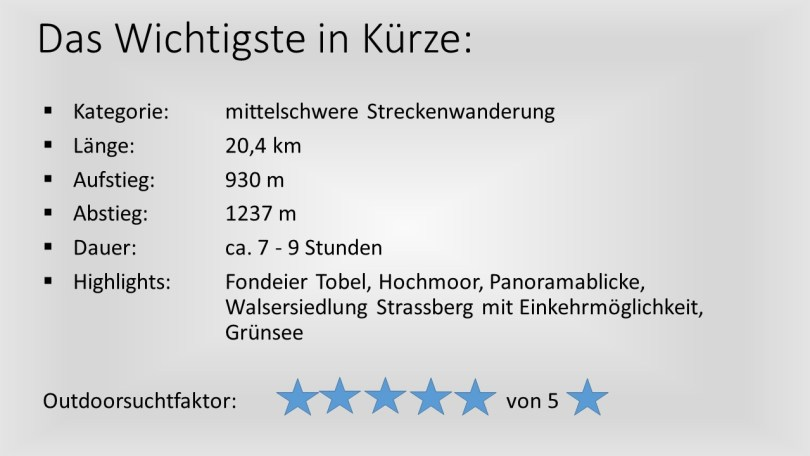 Das Wichtigste in Kürze - Walserweg Etappe 17