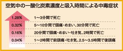 http://www.kamomegas.co.jp/gas03.html