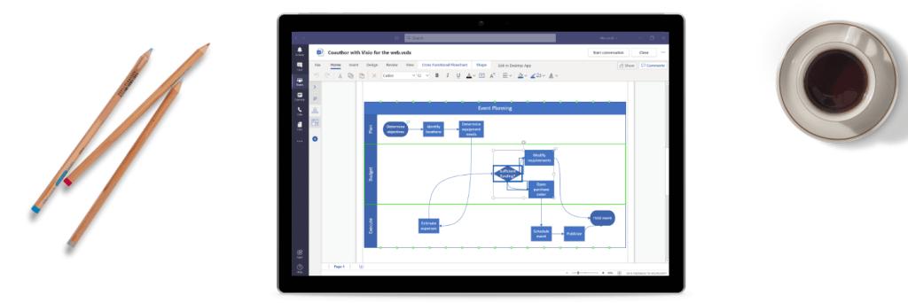 Screenshot Microsoft Visio