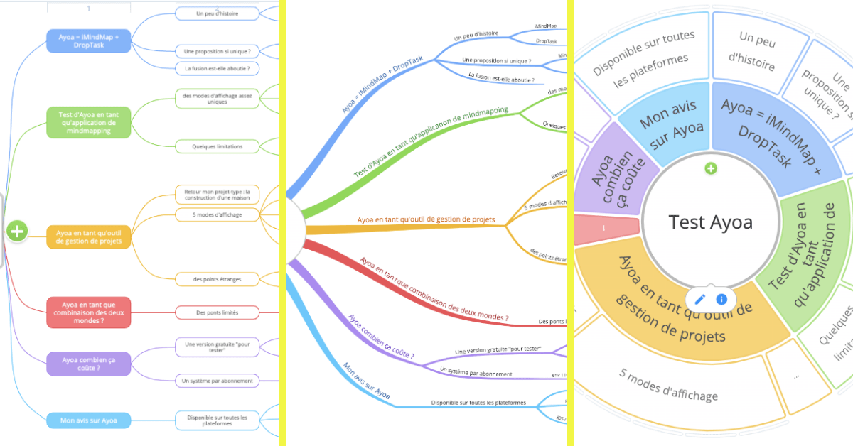 Ayoa vues mindmaps Speed Map Organic Map Radial Map