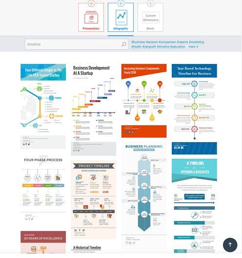 Visme infographies