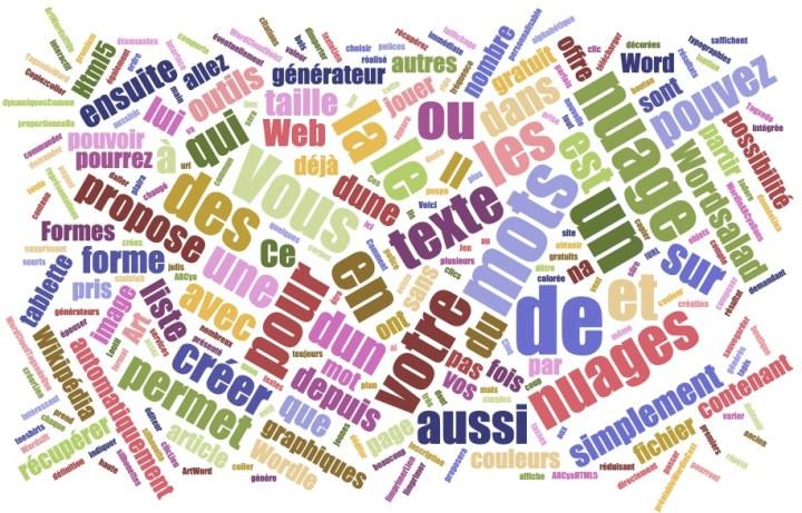 7 Outils Pour Créer Des Nuages De Mots à Partir D Un Texte