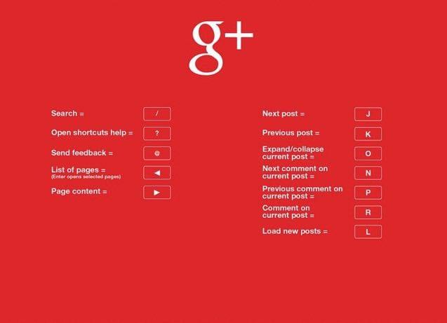 Racourcis Google Plus