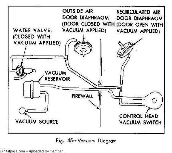 Vacuum Hose Routing
