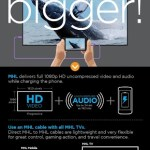 MHL Allows You to Enjoy Mobile Content on the Big Screen!