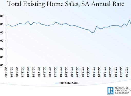 Venda de casas nos EUA caiu em Maio