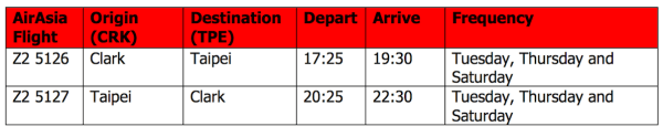 AirAsia Clark – Taipei Flight Schedule