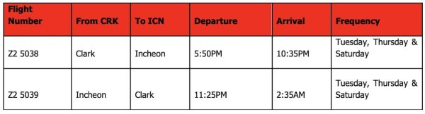 Schedule of Flights from Clark to Seoul by Philippines AirAsia