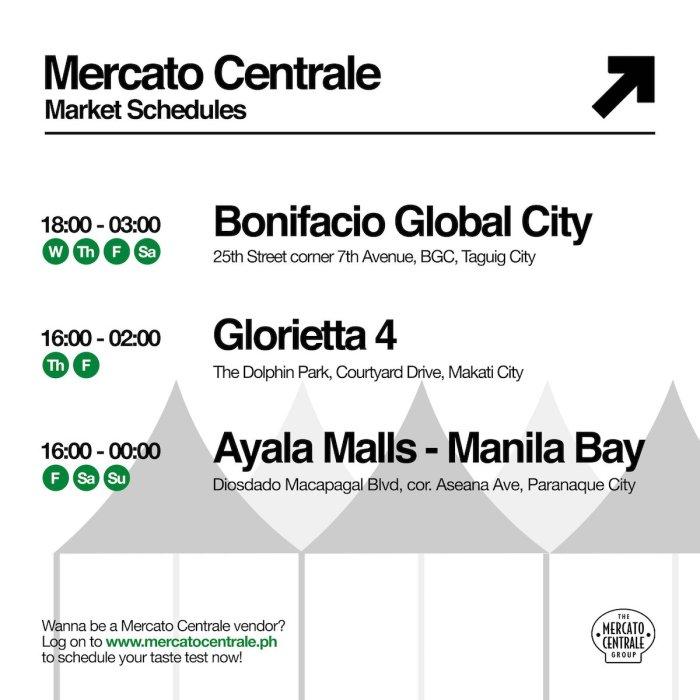 Mercato Centrale Night Market Schedule