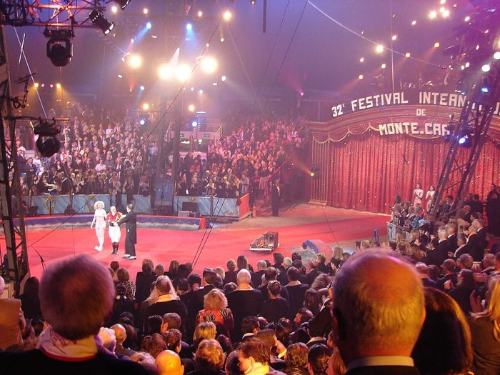 International Circus Festival of Monte Carlo by George April via Wikipedia CC