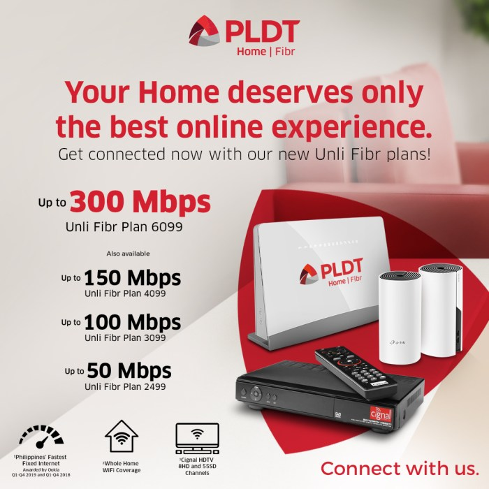 PLDT Home all-new Fibr Plus Plans