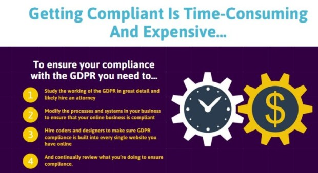 General Data Protection Regulation GDPR Suite WordPress Plugin by Able Chika