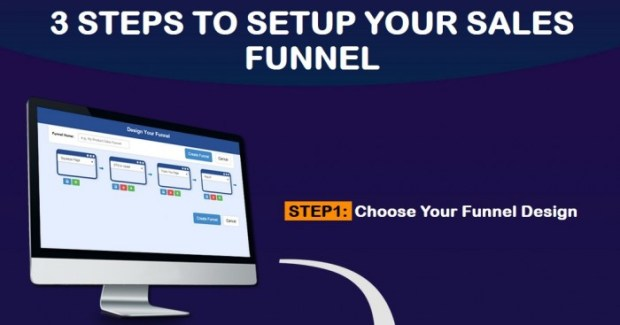 Some Known Factual Statements About Funnel Builder Software