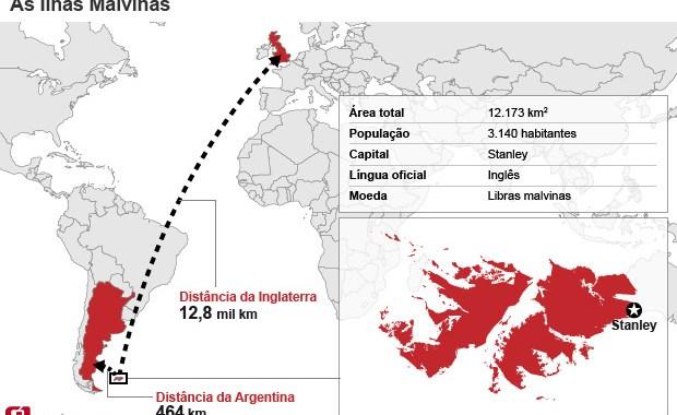 Direitos soberanos sobre as Ilhas Malvinas são reafirmados pela Argentina