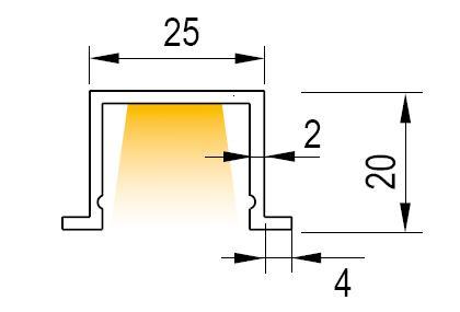 perfiles led estancos