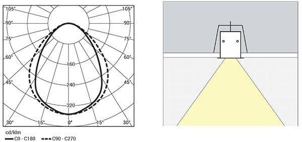 luminaria led lineal Louver