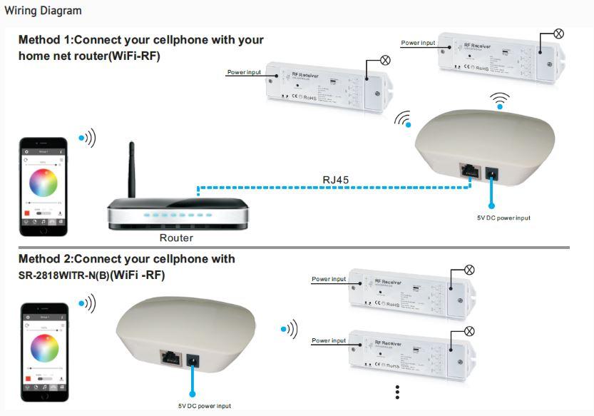 esquema de conexionado y funcionamiento app wifi led rgb