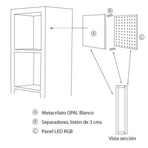 esquema montaje iluminación en mobiliario