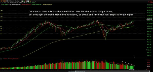 052413 SPX Monthly