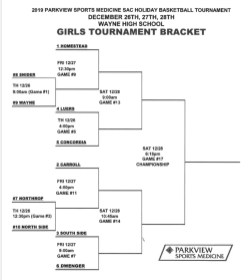 2019 Girls SAC Tournament