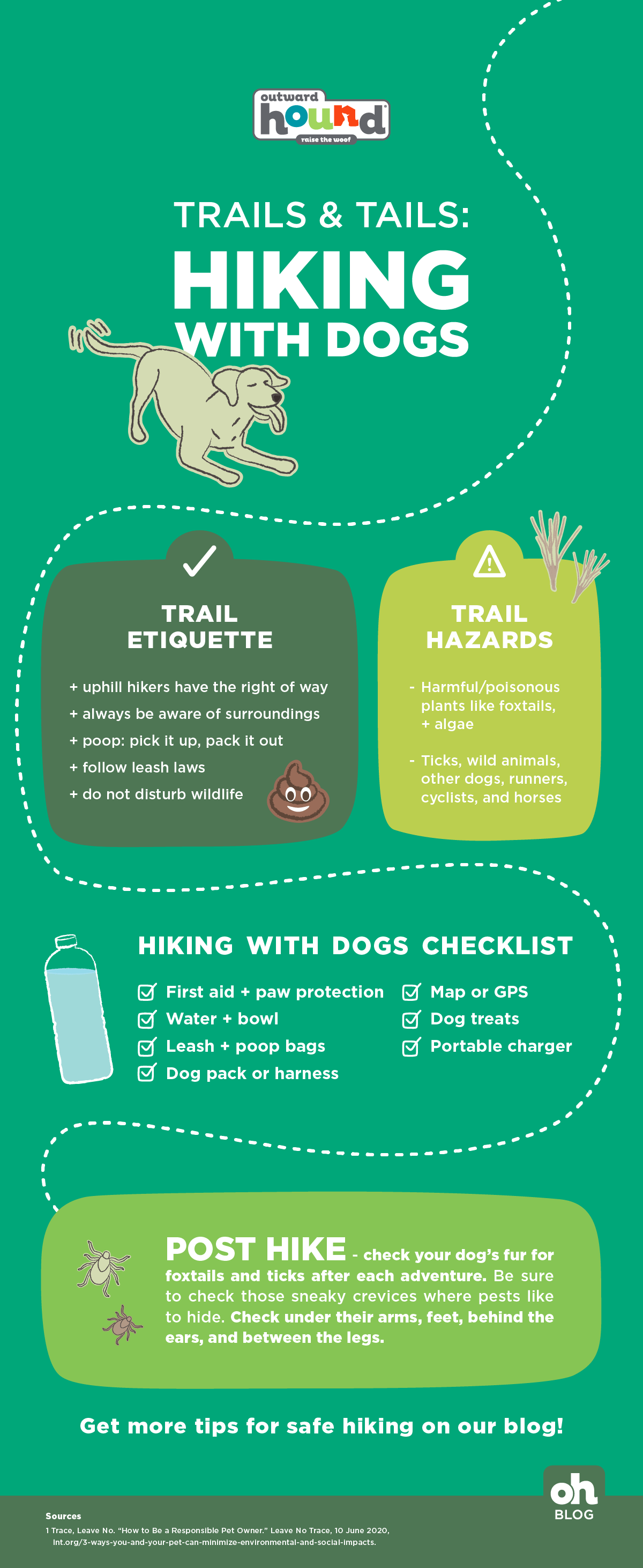 hiking with dogs checklist