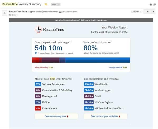 Rescue Time - Aplicativo de controle de produtividade