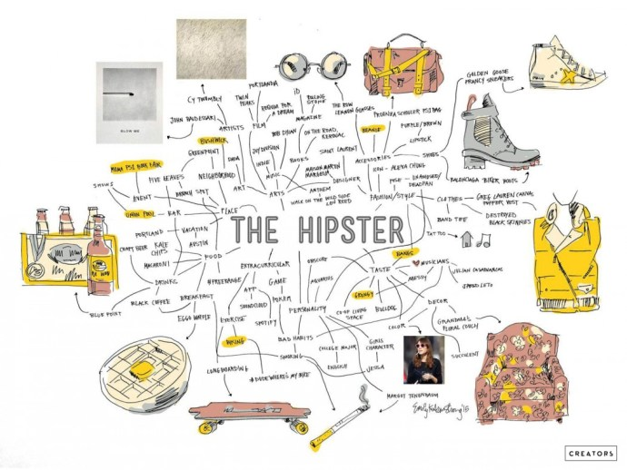 creators_the-hipster1