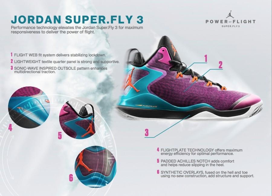 jordan-super-fly-3-22