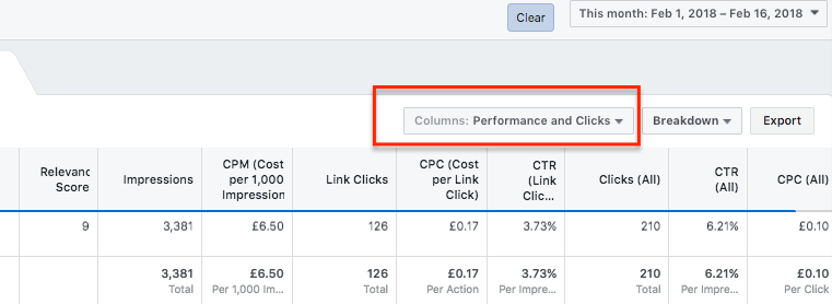 Facebook Performance and Clicks Breakdown