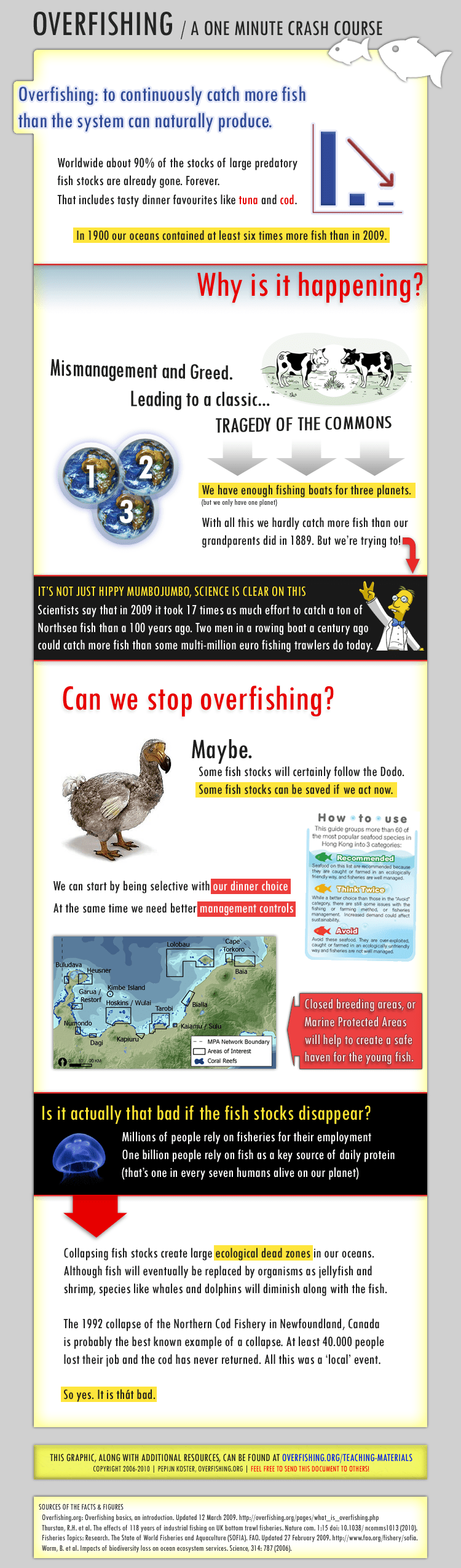 https://i1.wp.com/overfishing.org/pages/images/overfishing_infographic_v1.1.png
