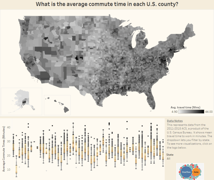 What is the average commute time in each U.S. county