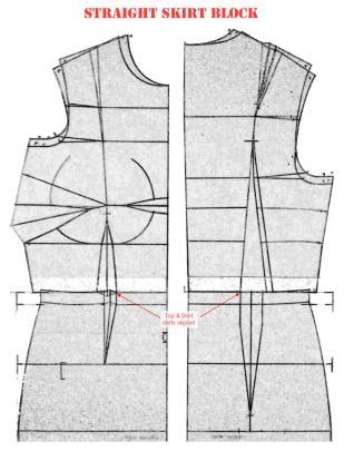 Straight Skirt Block