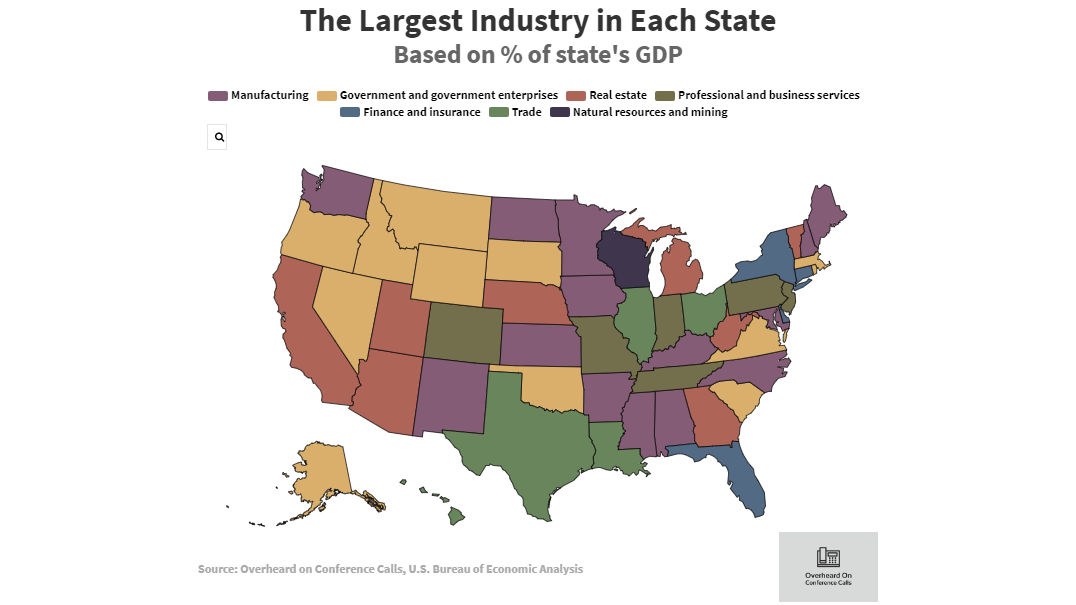 This Is the Largest Industry in Each State [2019 Data Study]