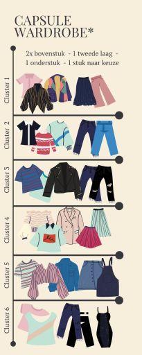 capsule wardrobe project 333