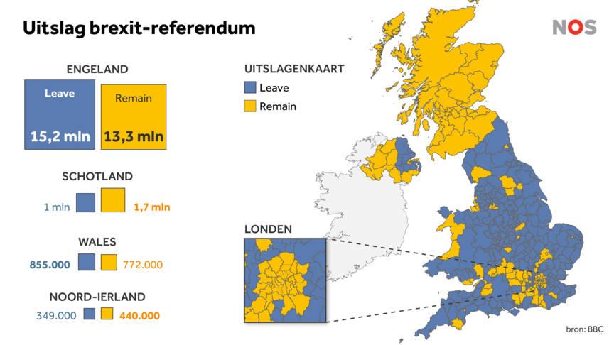 Brexit: einde van het Verenigd Koninkrijk?