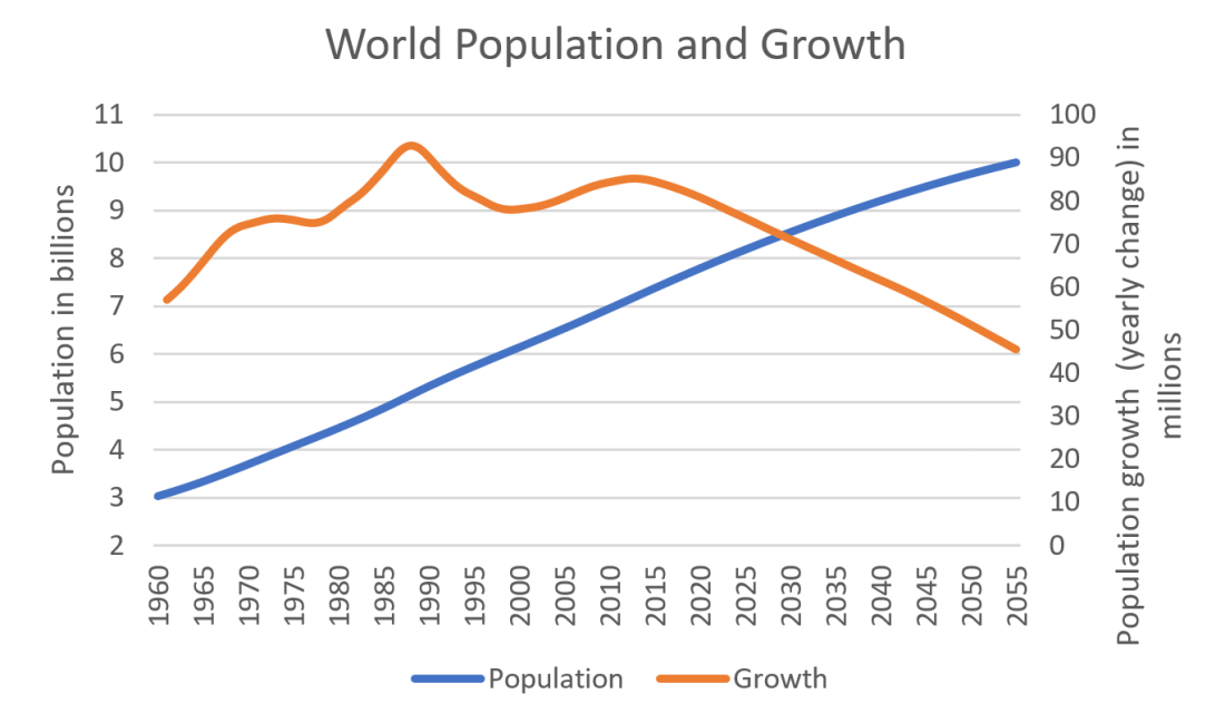pop-and-growth.png