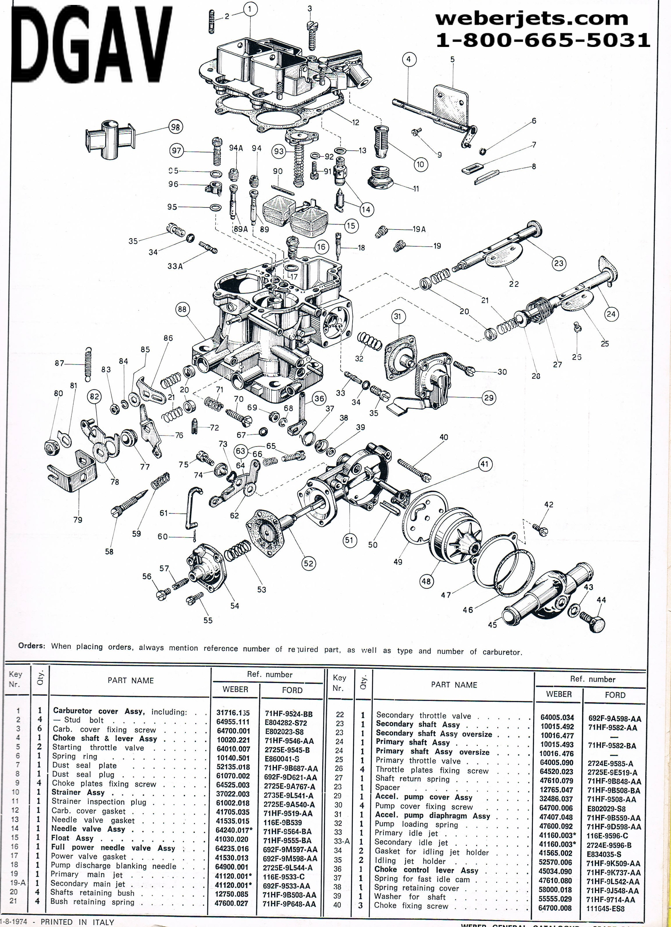 Weber Carburetor Exploded Views