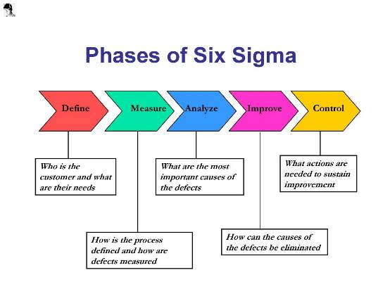 Six-Sigma-Certified-Image-4