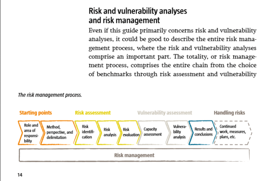 risk-vulnerabilityanalysis