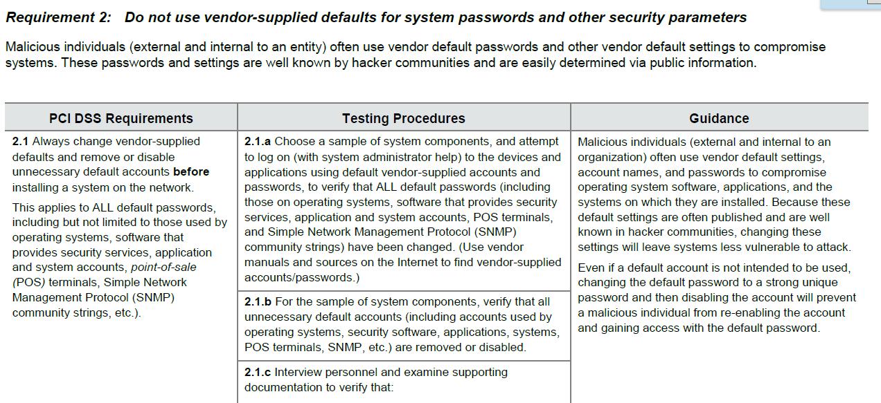 90% CC Machines Have Default Password | Explaining Security