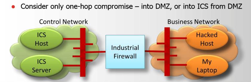 demonetwork