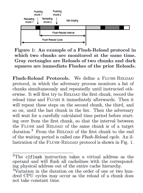 flushreload-protocol