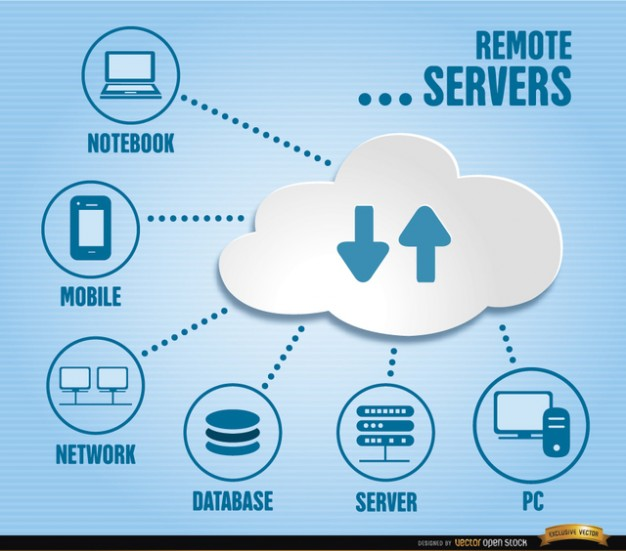 cloud-computing-infographic-from-freepik