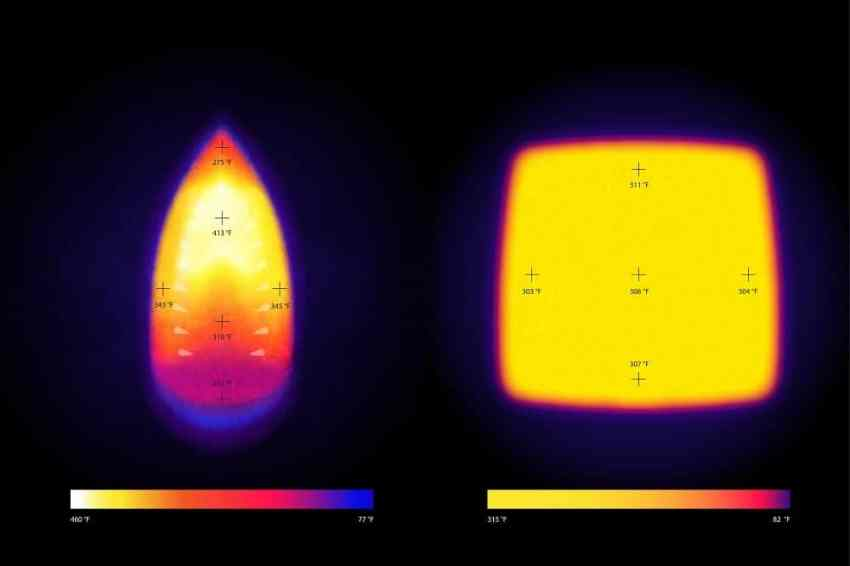 An image that shows the heat variation differences between an Iron and EasyPress. The Iron has much more heat variation, where the EasyPress shows even heat distribution on the entire heat plate.